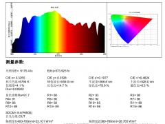 基于太阳光光谱特征发展出的LED植物生长灯